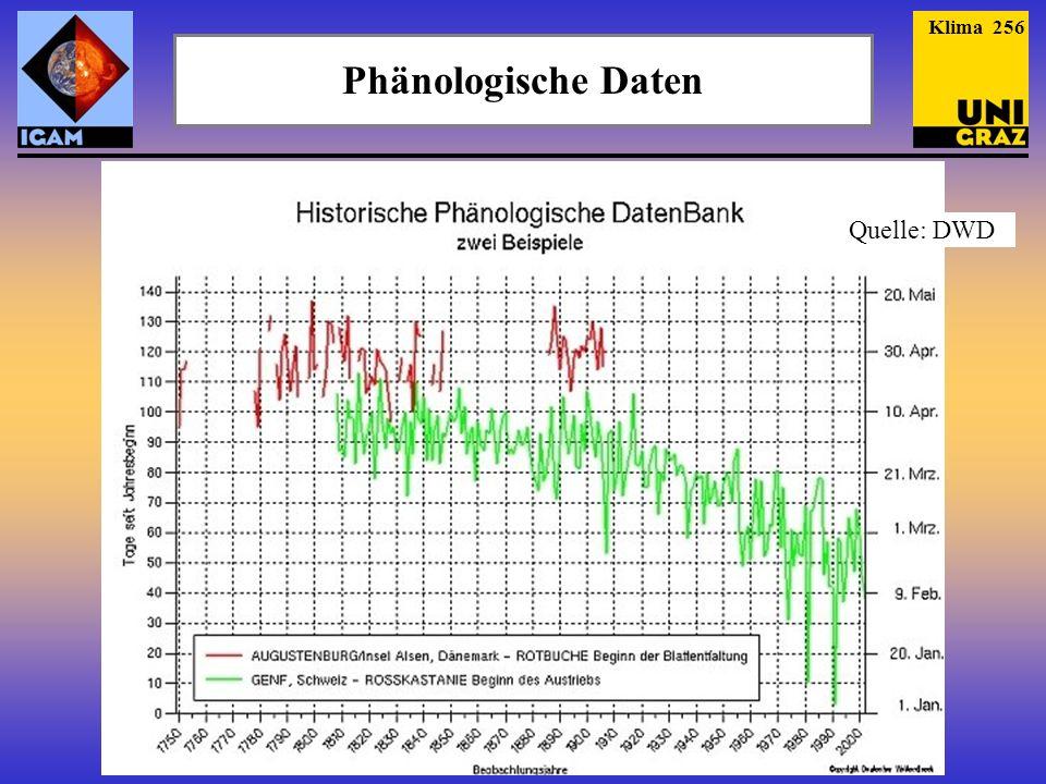 Klima 256 Phänologische Daten Quelle: DWD