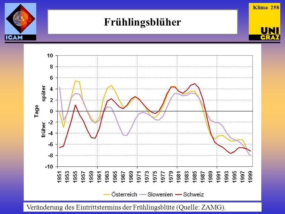 Klima 258 Frühlingsblüher. ZAMG: Zentralanstalt für Meteorologie und Geodynamik. http://www.zamg.ac.at.