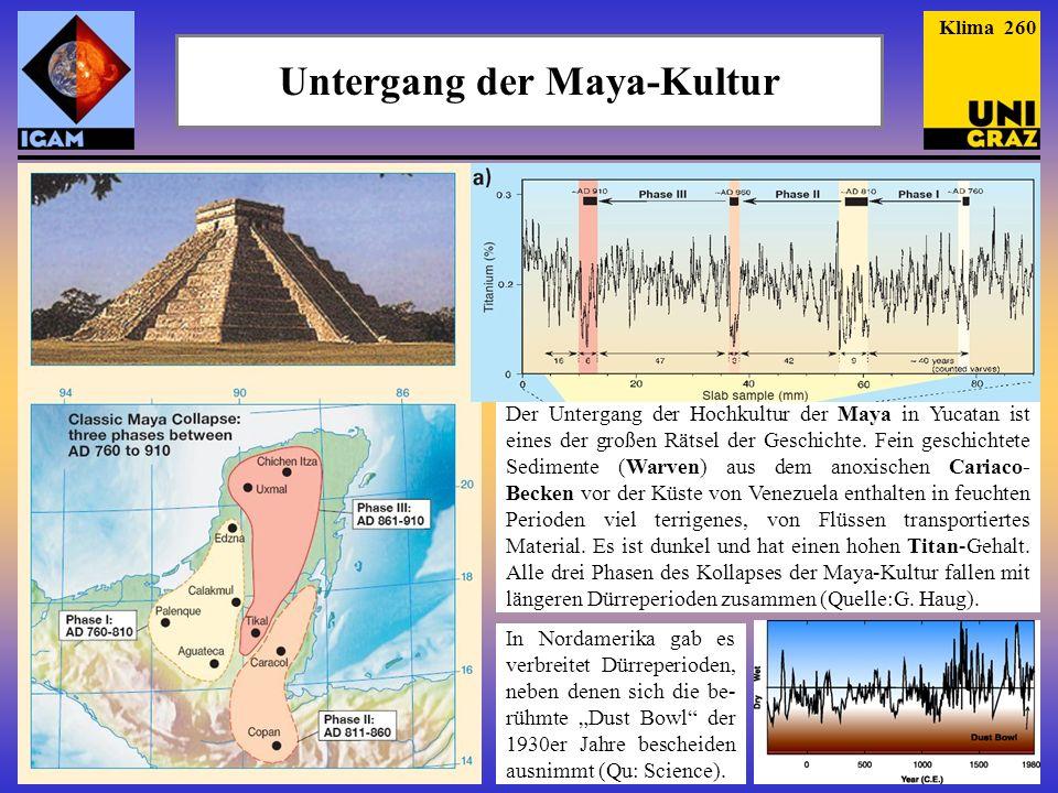 Untergang der Maya-Kultur