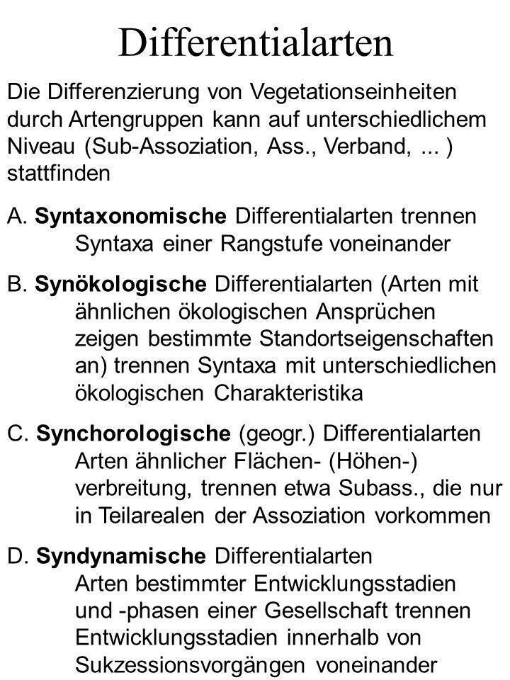 Differentialarten