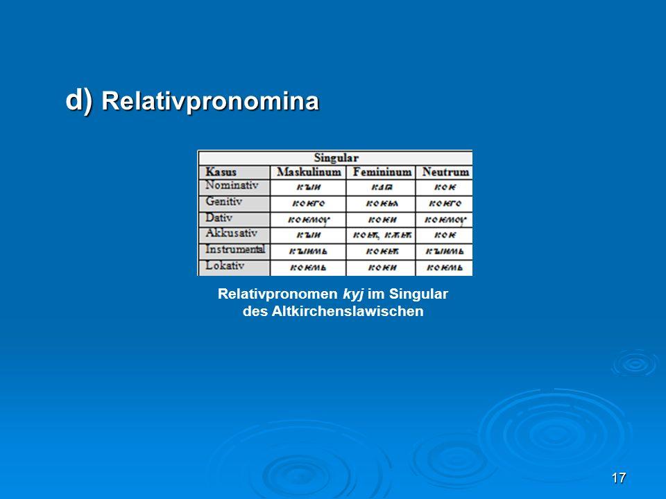 Relativpronomen kyj im Singular des Altkirchenslawischen