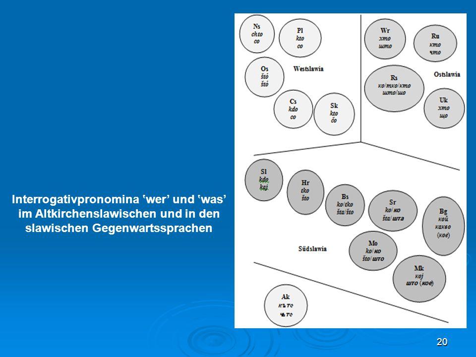 Interrogativpronomina 'wer' und 'was'