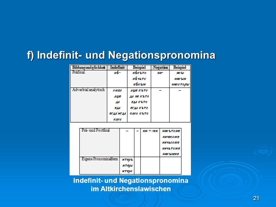 Indefinit- und Negationspronomina im Altkirchenslawischen