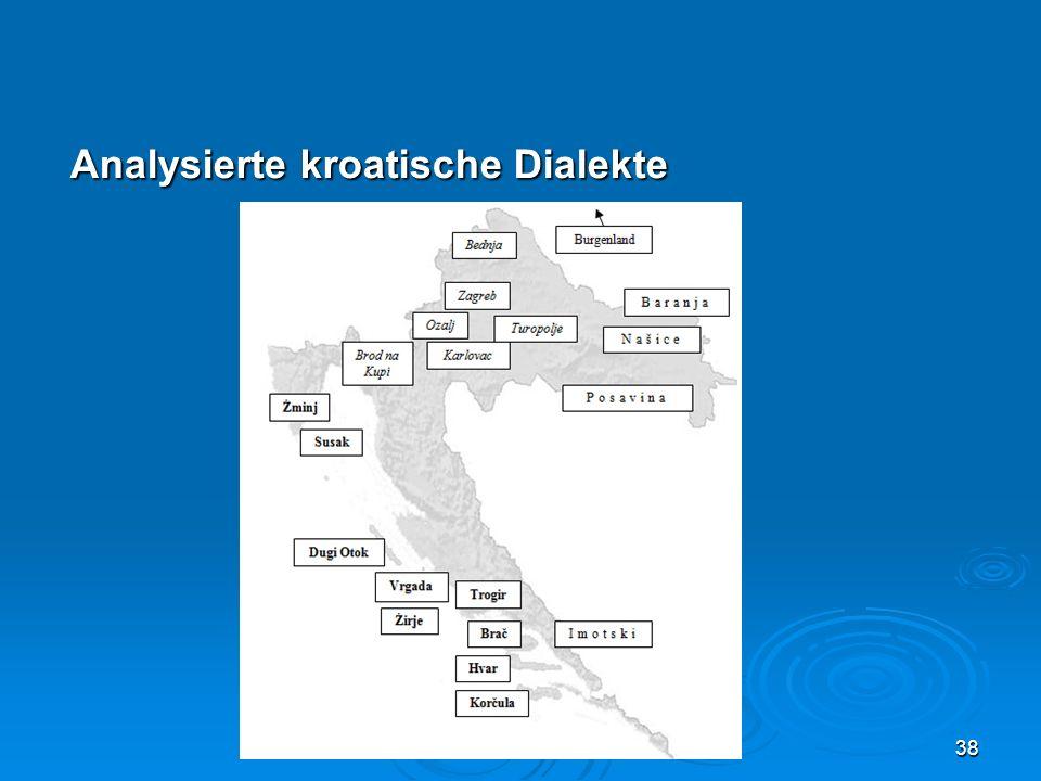 Analysierte kroatische Dialekte