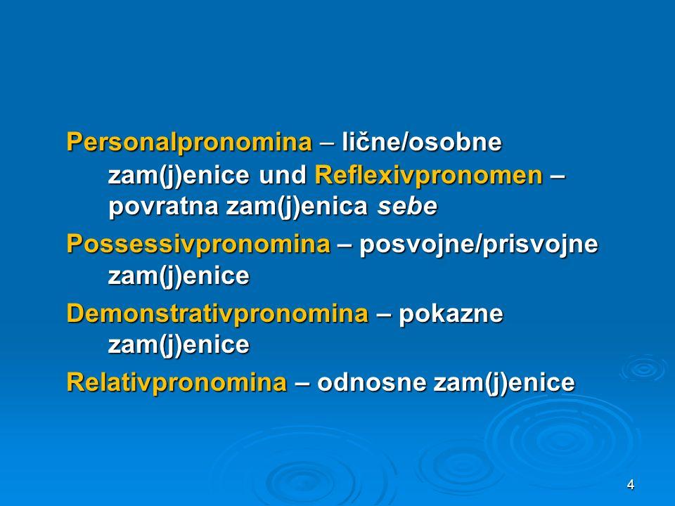 Personalpronomina – lične/osobne. zam(j)enice und Reflexivpronomen –
