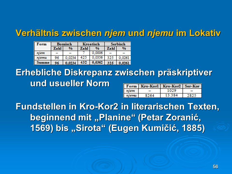 Verhältnis zwischen njem und njemu im Lokativ