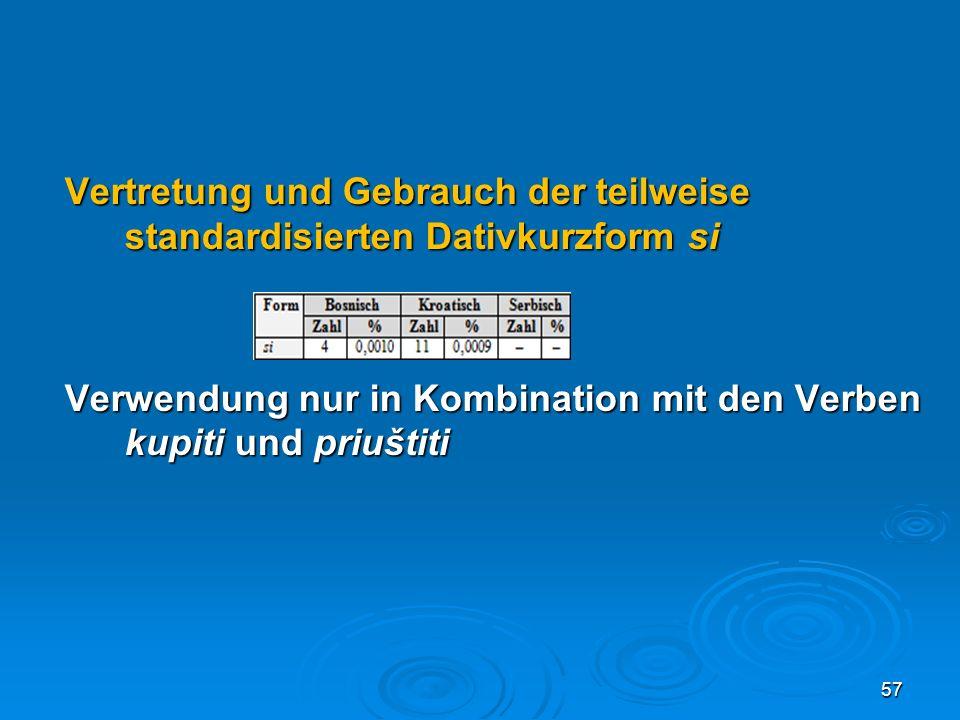 Vertretung und Gebrauch der teilweise standardisierten Dativkurzform si Verwendung nur in Kombination mit den Verben kupiti und priuštiti