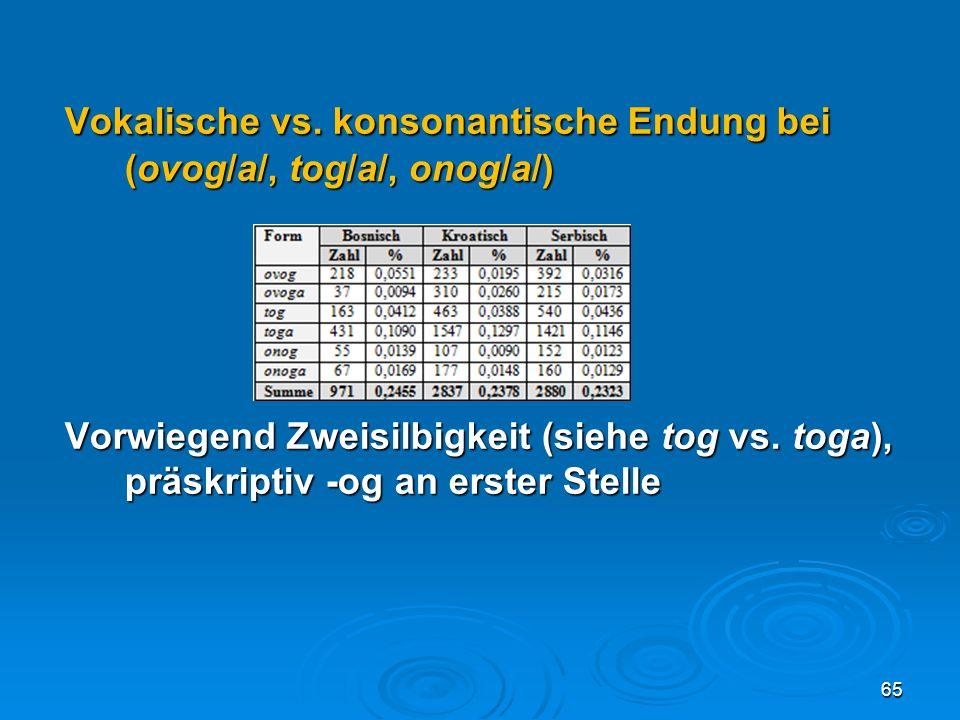 Vokalische vs. konsonantische Endung bei (ovog/a/, tog/a/, onog/a/)