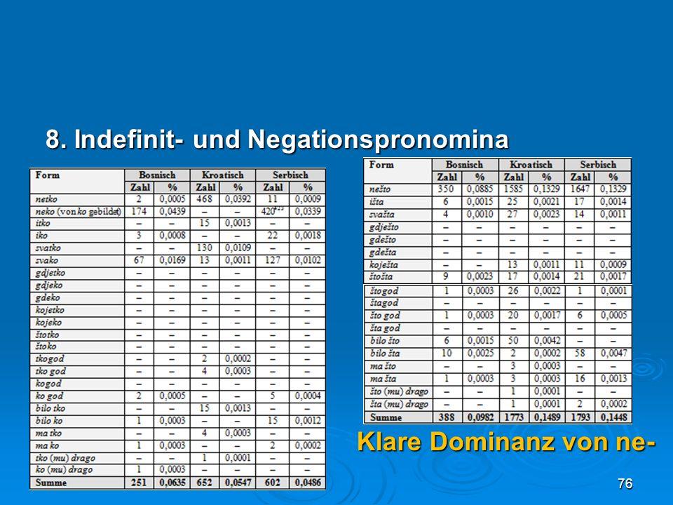 8. Indefinit- und Negationspronomina