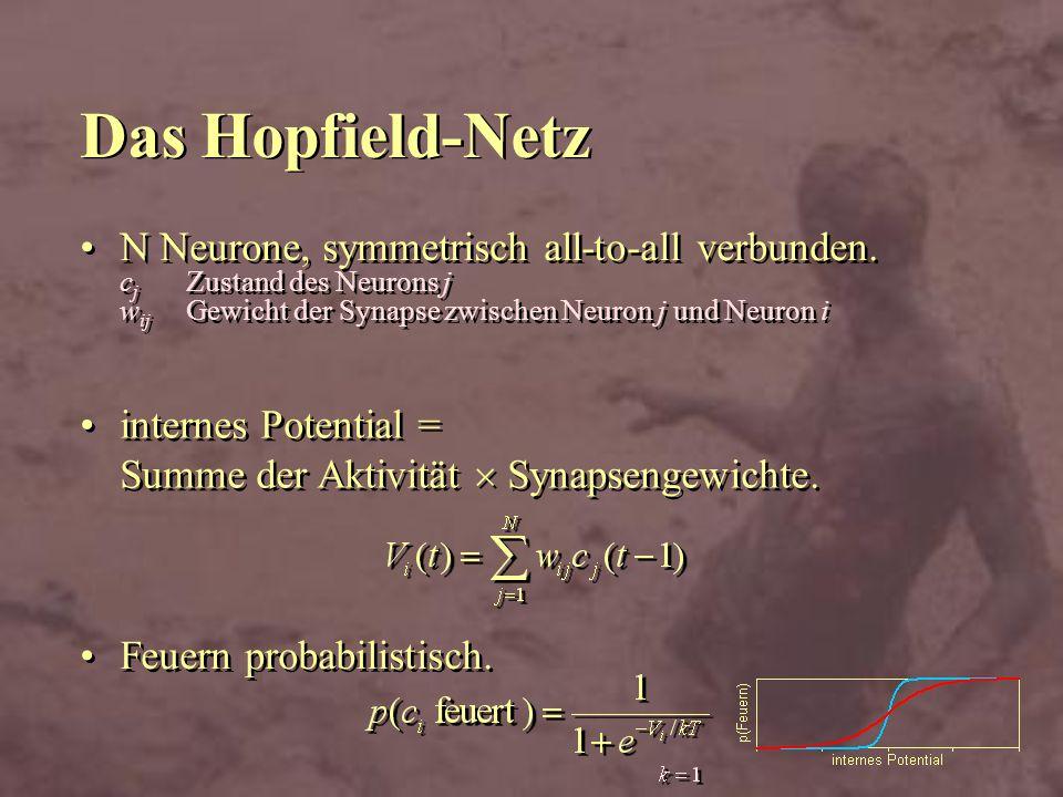 Das Hopfield-Netz N Neurone, symmetrisch all-to-all verbunden. cj Zustand des Neurons j wij Gewicht der Synapse zwischen Neuron j und Neuron i.