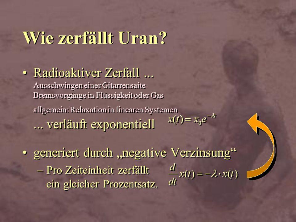 Wie zerfällt Uran