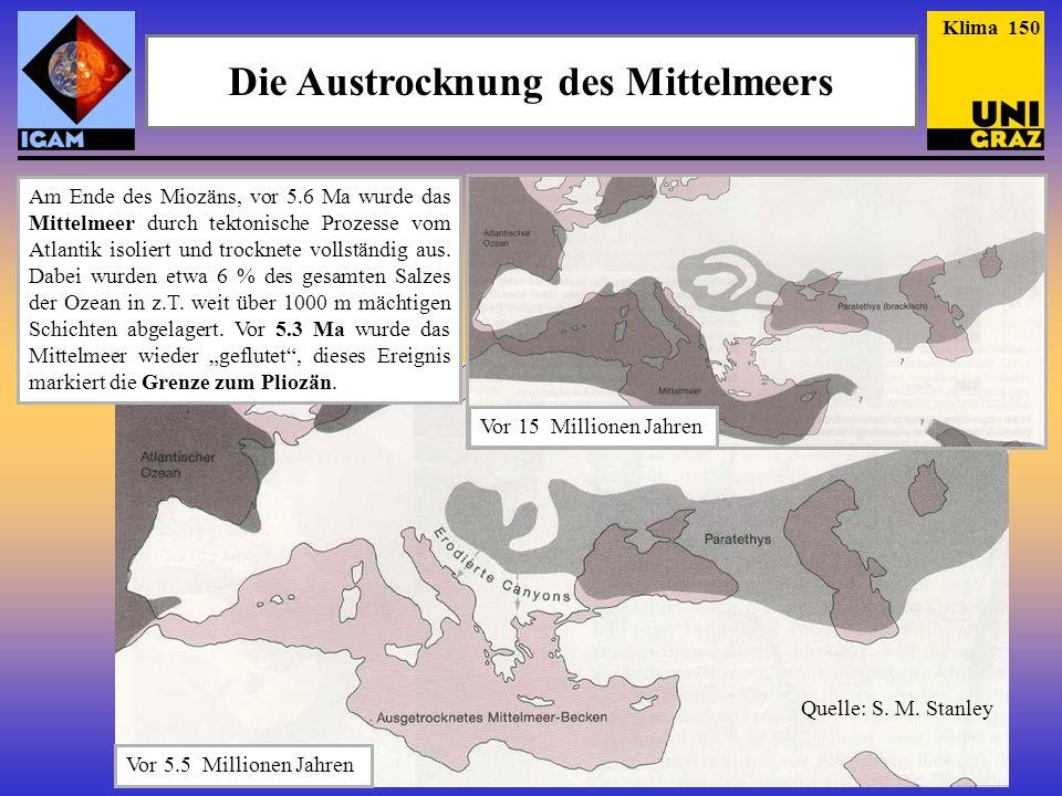 Die Austrocknung des Mittelmeers