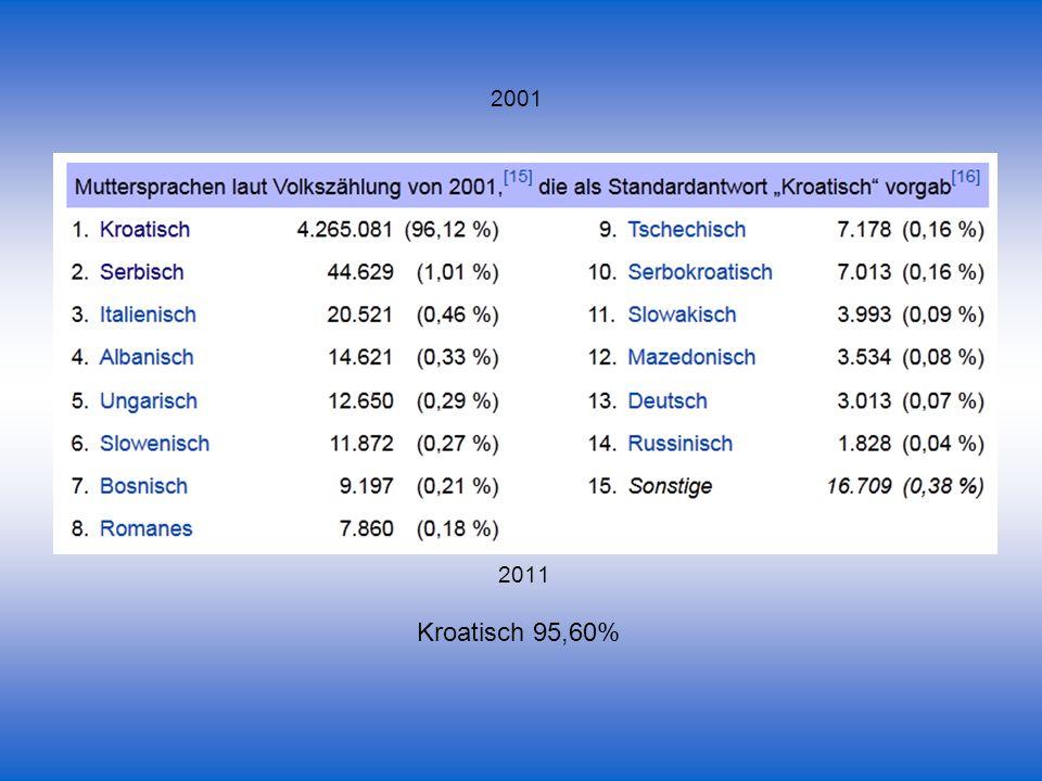 2001 2011 Kroatisch 95,60%