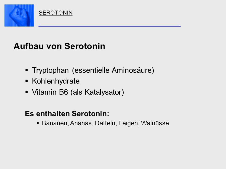 Aufbau von Serotonin Tryptophan (essentielle Aminosäure) Kohlenhydrate