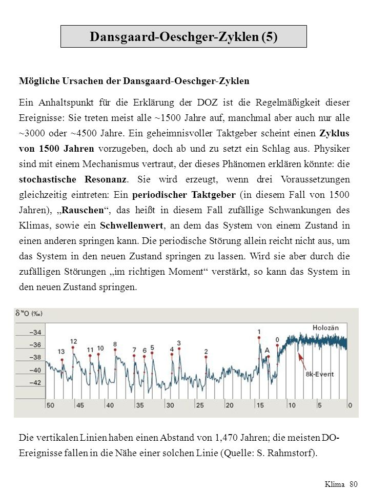 Dansgaard-Oeschger-Zyklen (5)