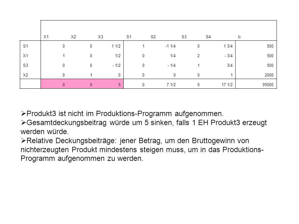 Produkt3 ist nicht im Produktions-Programm aufgenommen.