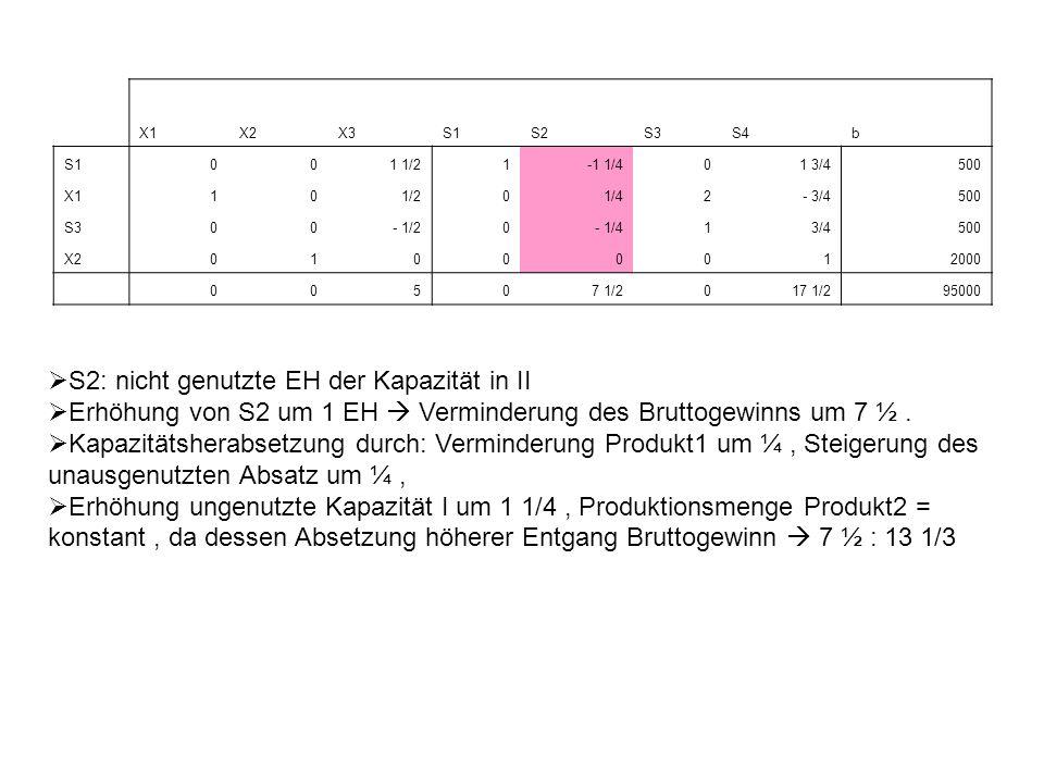 S2: nicht genutzte EH der Kapazität in II