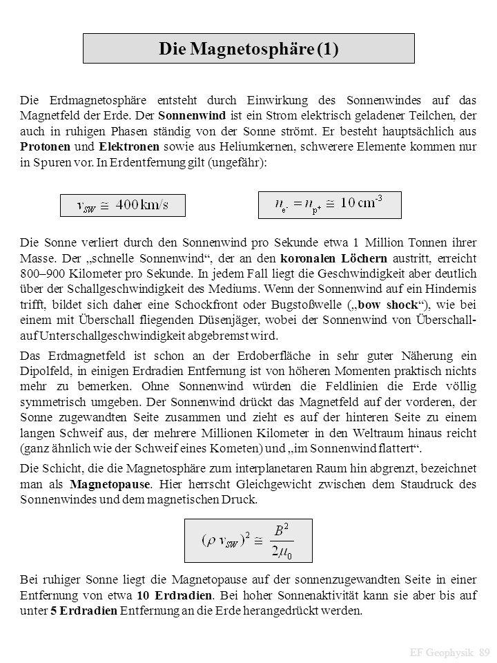 Die Magnetosphäre (1)