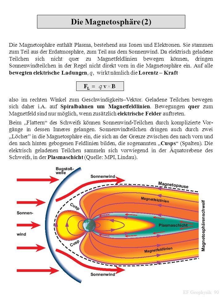 Die Magnetosphäre (2)