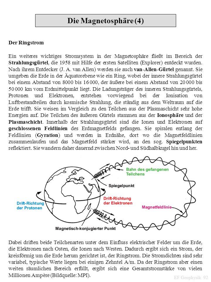 Die Magnetosphäre (4) Der Ringstrom