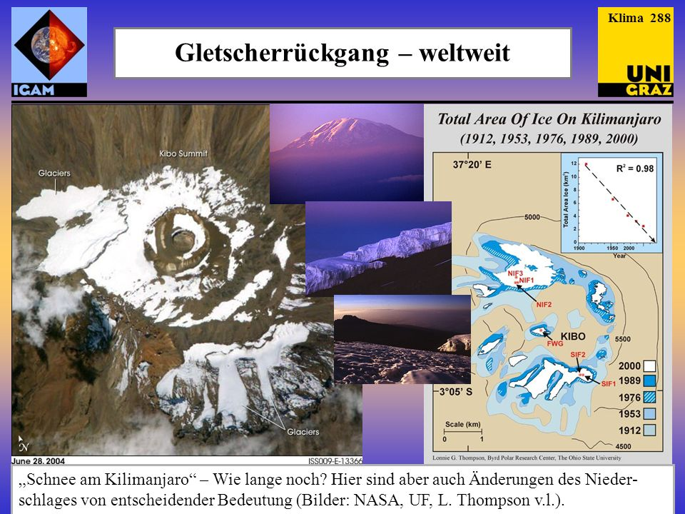Gletscherrückgang – weltweit
