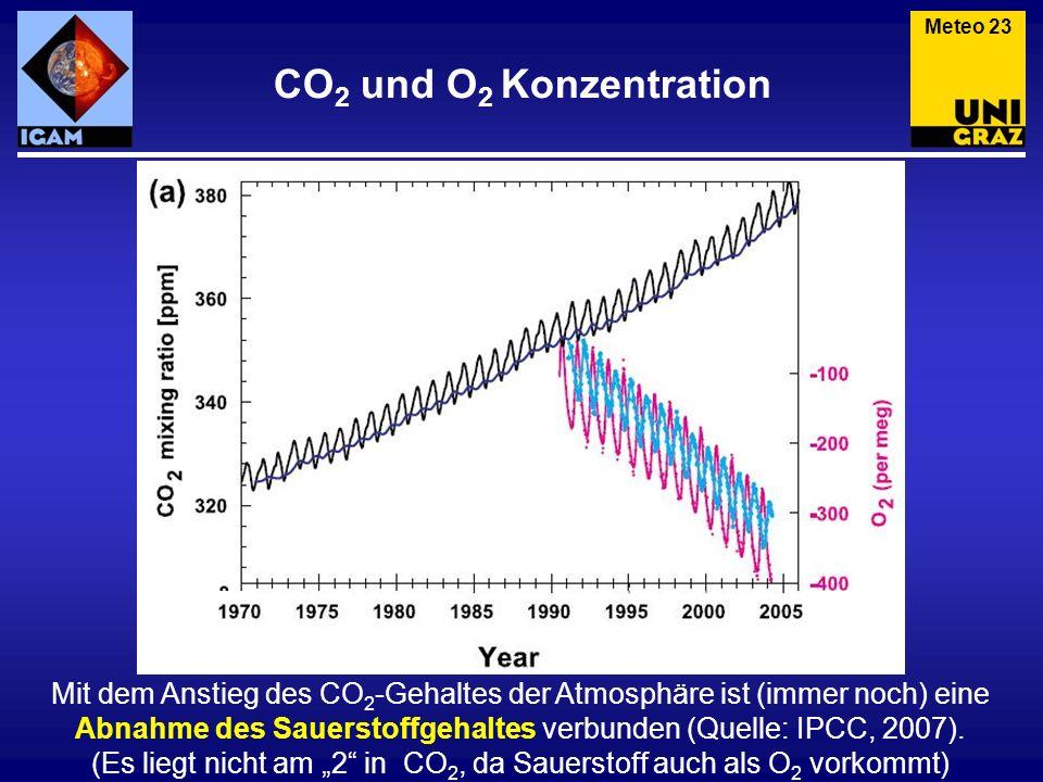 Meteo 23 CO2 und O2 Konzentration.