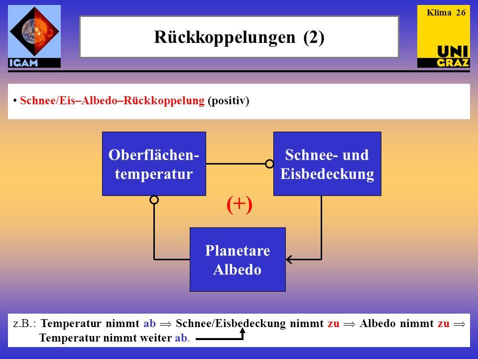 (+) Rückkoppelungen (2) Oberflächen- temperatur Schnee- und
