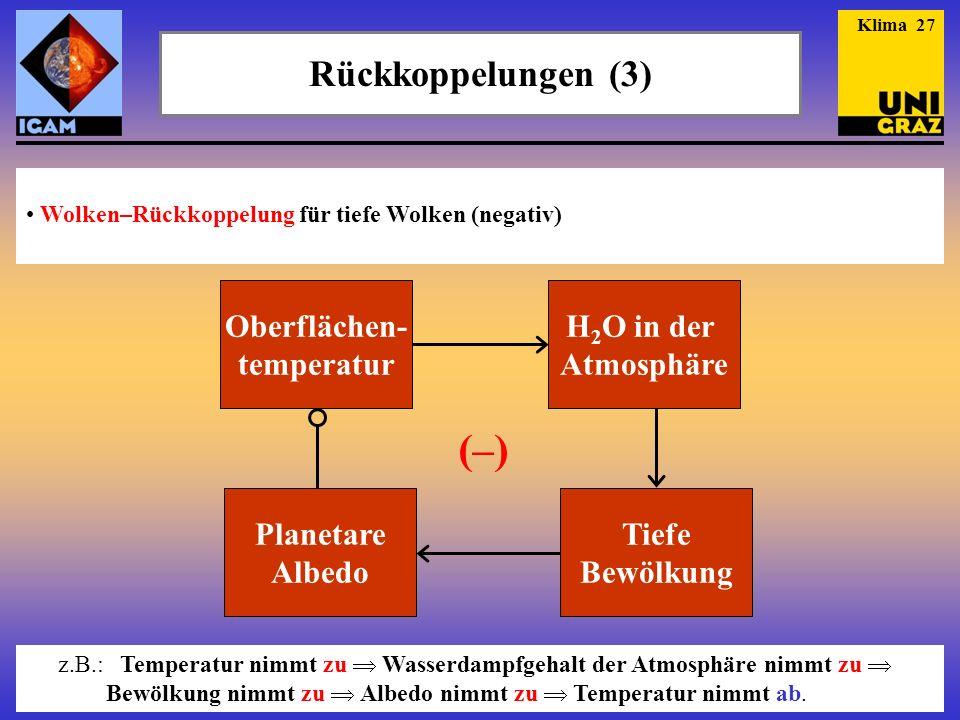 (–) Rückkoppelungen (3) Oberflächen- temperatur H2O in der Atmosphäre