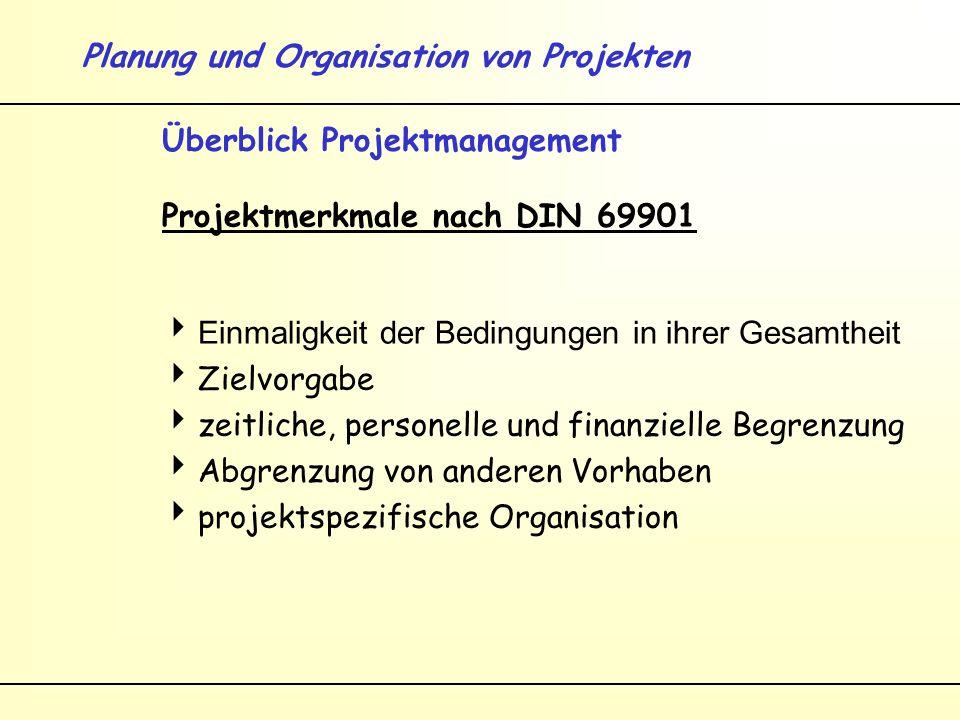 Überblick Projektmanagement