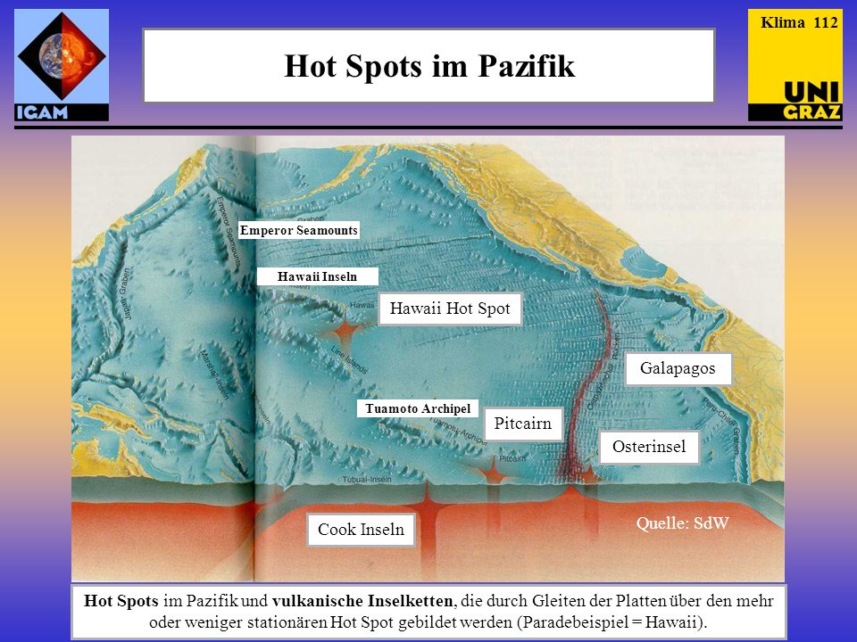 Hot Spots im Pazifik Hawaii Hot Spot Galapagos Pitcairn Osterinsel