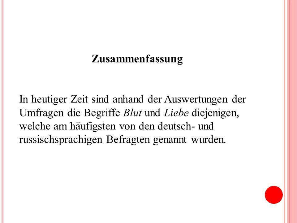 Zusammenfassung In heutiger Zeit sind anhand der Auswertungen der Umfragen die Begriffe Blut und Liebe diejenigen, welche am häufigsten von den deutsch- und russischsprachigen Befragten genannt wurden.