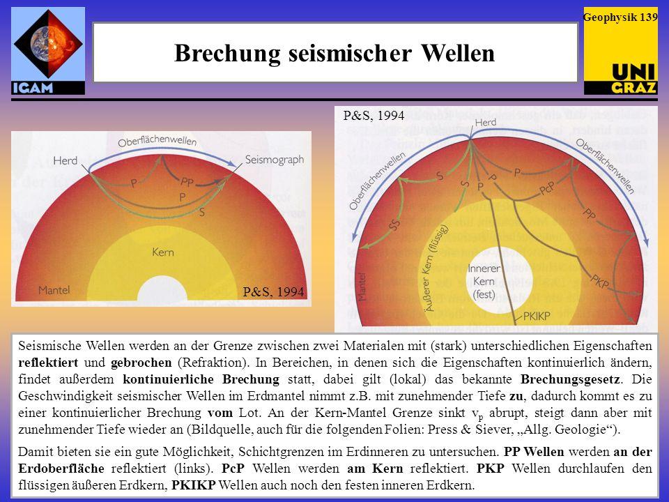 Brechung seismischer Wellen