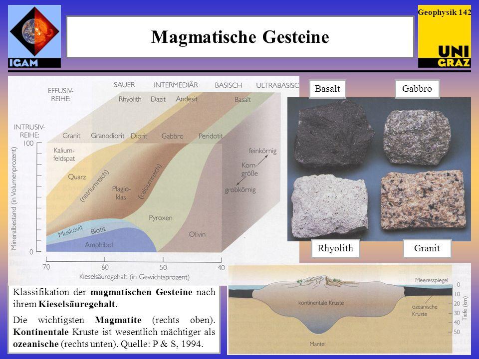 Magmatische Gesteine Basalt Gabbro Rhyolith Granit