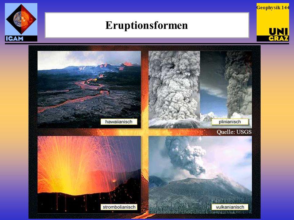 Geophysik 144 Eruptionsformen Quelle: USGS