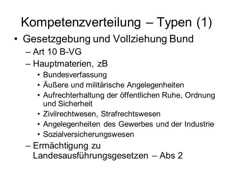 Kompetenzverteilung – Typen (1)