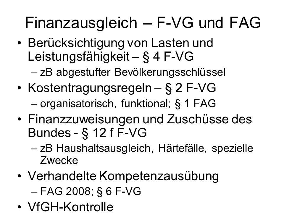 Finanzausgleich – F-VG und FAG