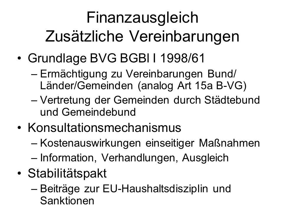 Finanzausgleich Zusätzliche Vereinbarungen