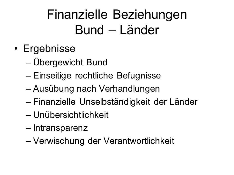 Finanzielle Beziehungen Bund – Länder