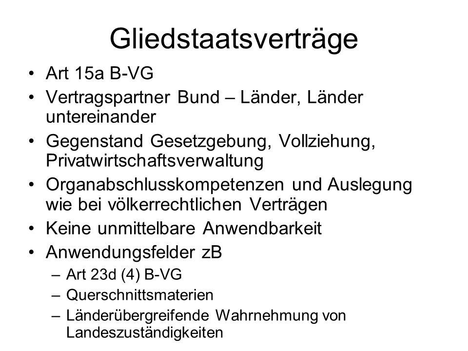 Gliedstaatsverträge Art 15a B-VG
