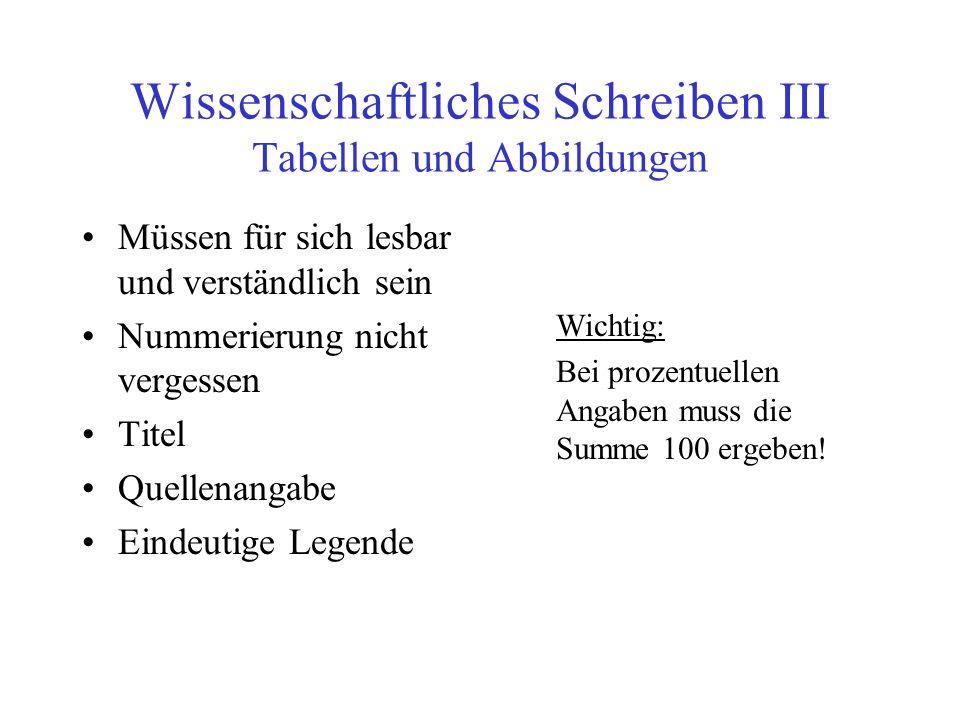 Wissenschaftliches Schreiben III Tabellen und Abbildungen