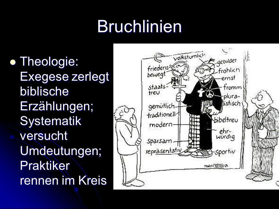 Bruchlinien Theologie: Exegese zerlegt biblische Erzählungen; Systematik versucht Umdeutungen; Praktiker rennen im Kreis.