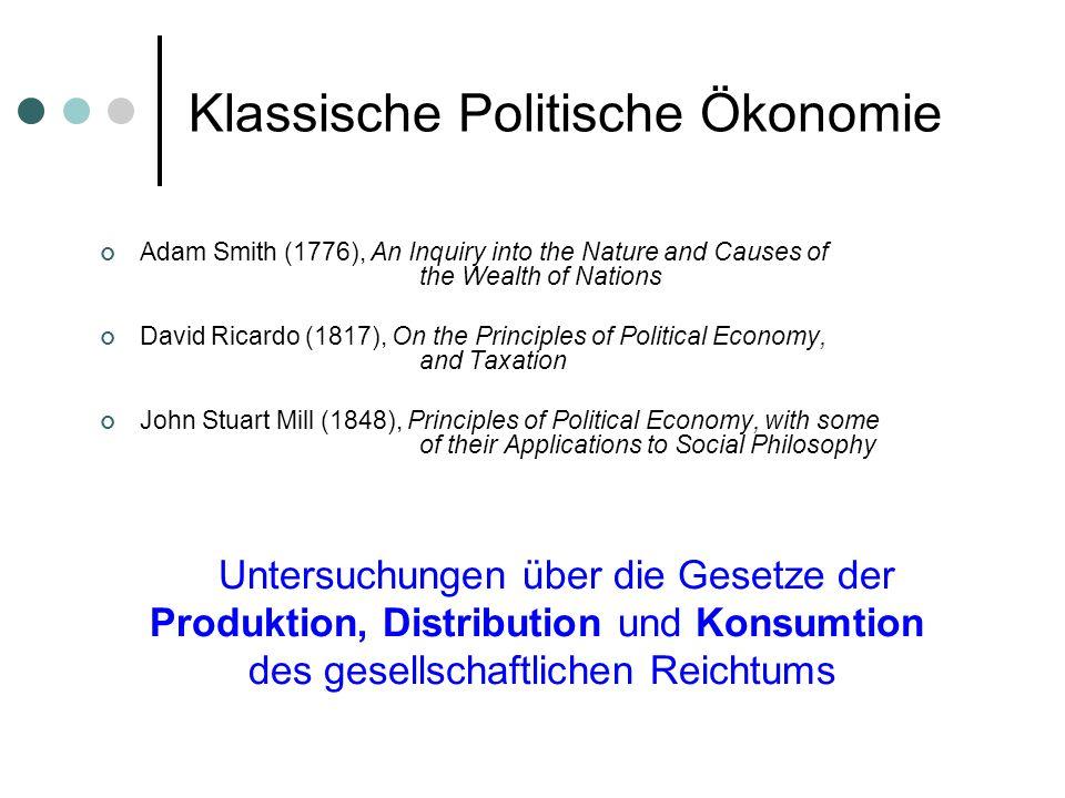 Klassische Politische Ökonomie