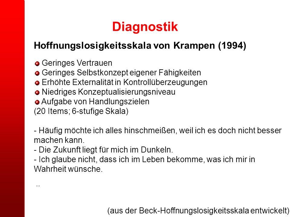 Diagnostik Hoffnungslosigkeitsskala von Krampen (1994)