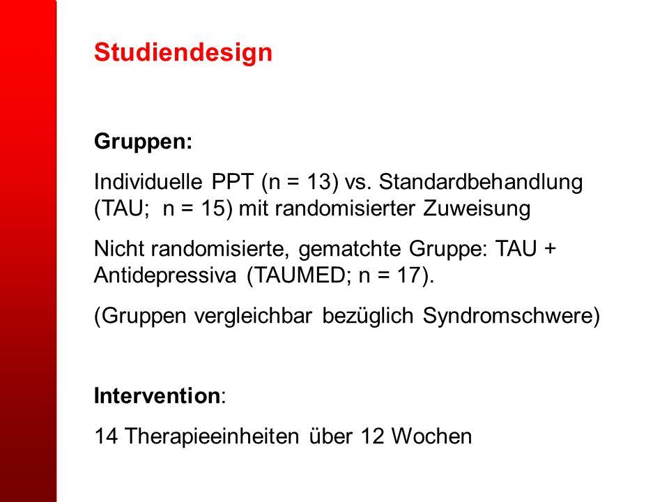 Studiendesign Gruppen: