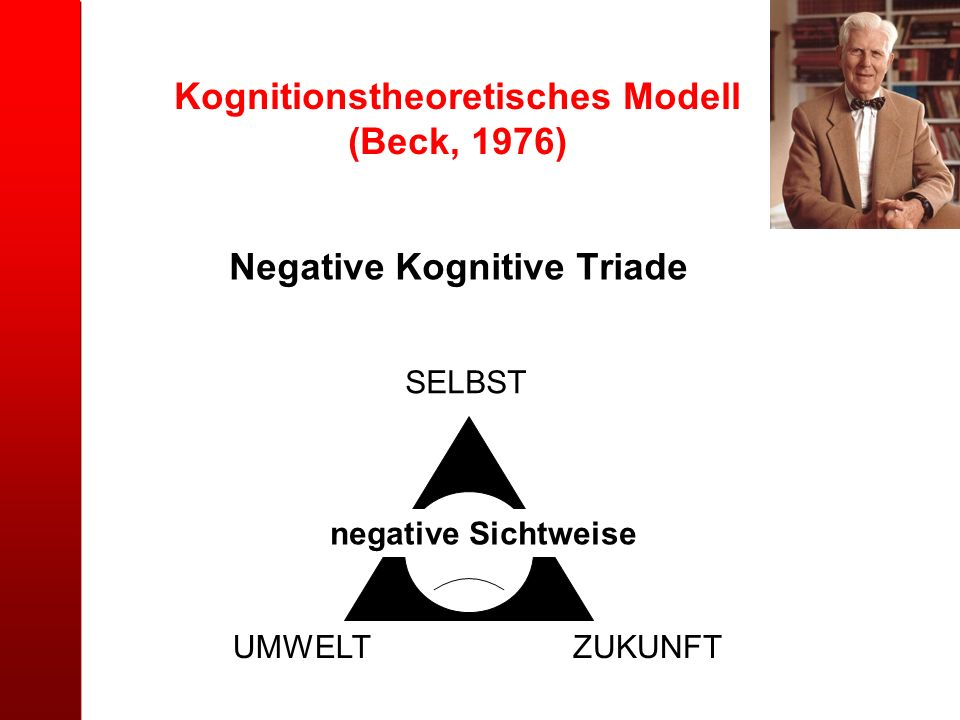 Negative Kognitive Triade