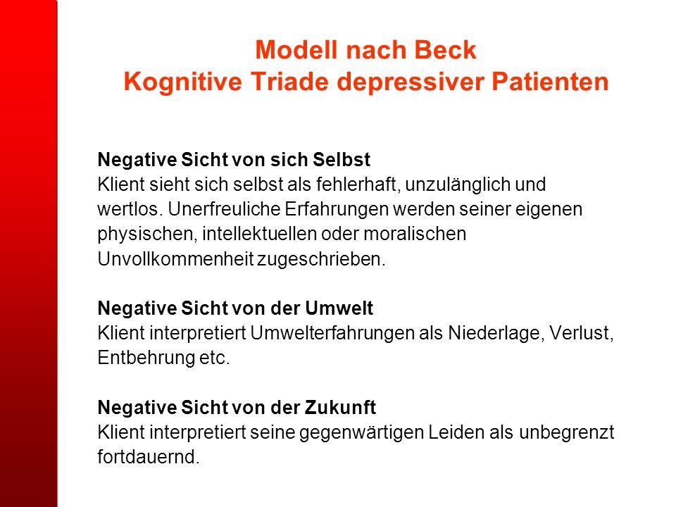 Modell nach Beck Kognitive Triade depressiver Patienten