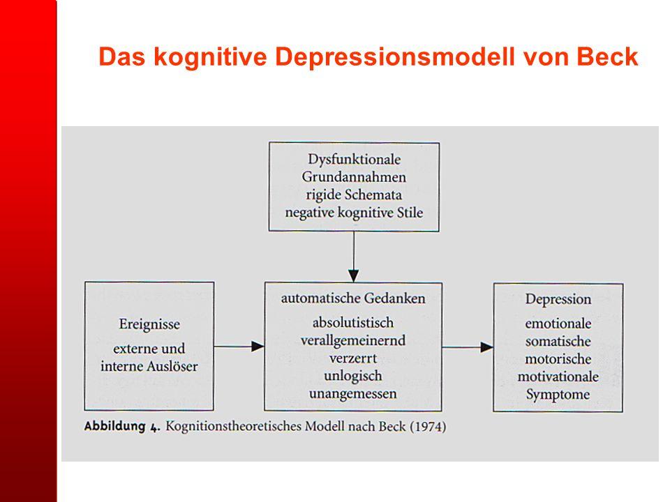 Das kognitive Depressionsmodell von Beck