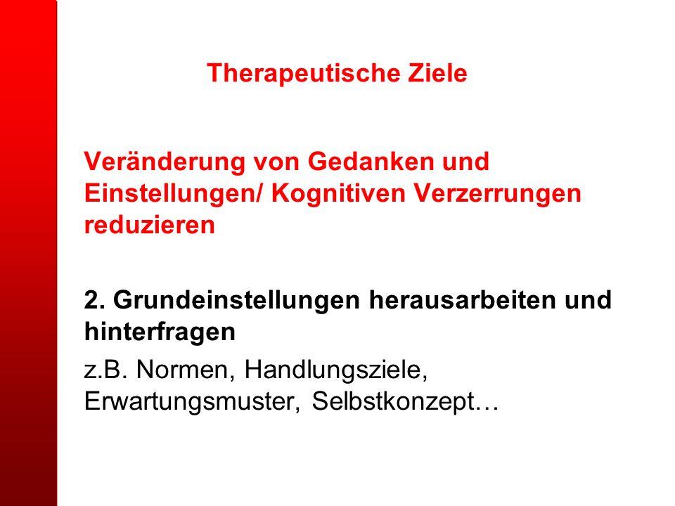 Therapeutische Ziele Veränderung von Gedanken und Einstellungen/ Kognitiven Verzerrungen reduzieren.