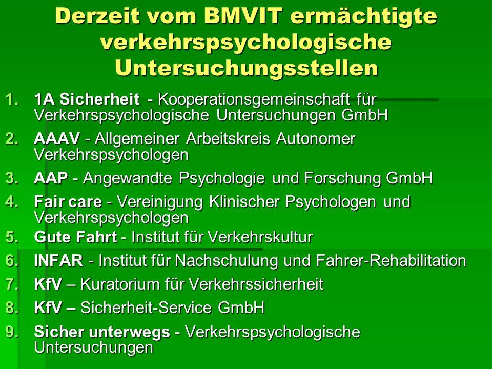 Derzeit vom BMVIT ermächtigte verkehrspsychologische Untersuchungsstellen