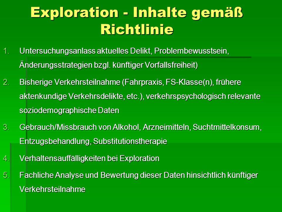Exploration - Inhalte gemäß Richtlinie